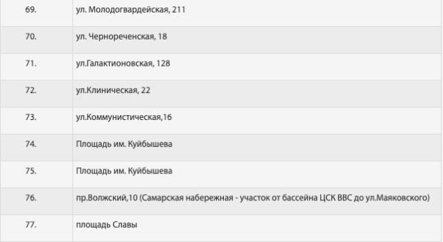 Список Ленинского района