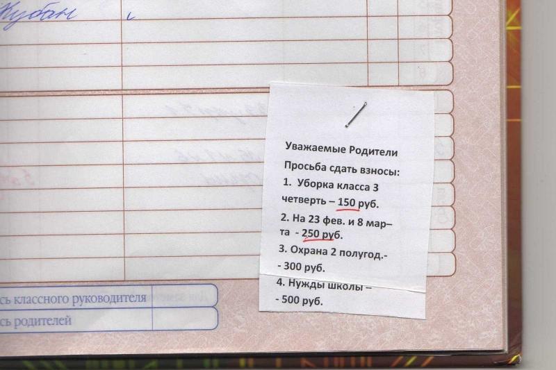 список сборов