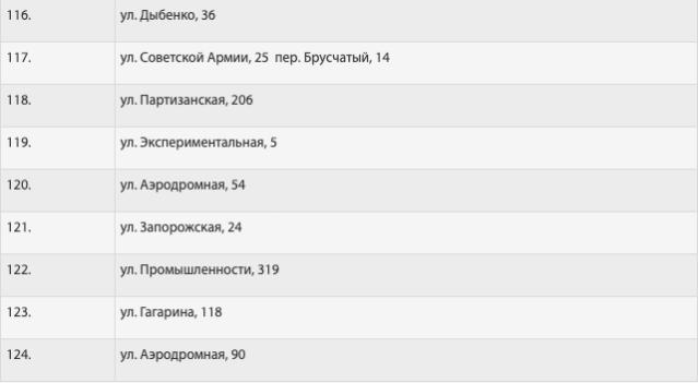 Список Советского района