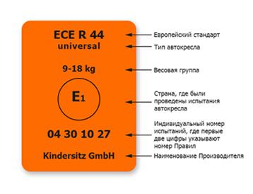Стандарт ECE R 44/04